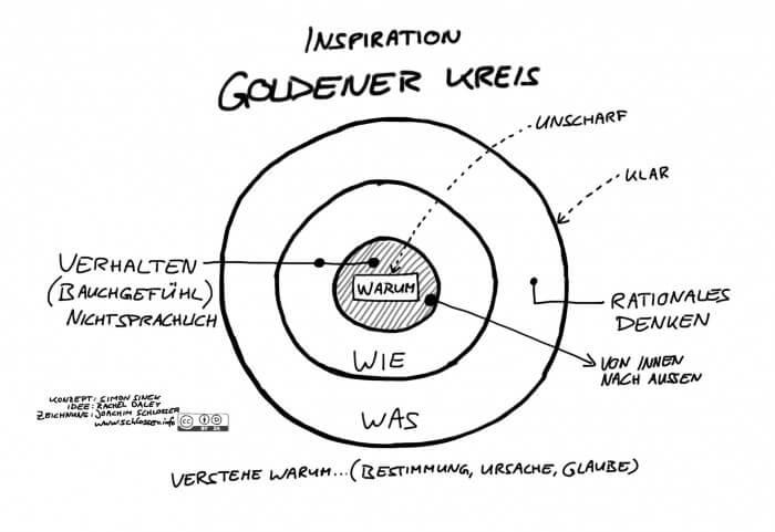 GoldenerKreis-700x481