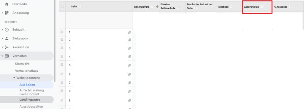 Google-Analytics-Verhalten-Websitcontent-Landingpages-Absprungrate